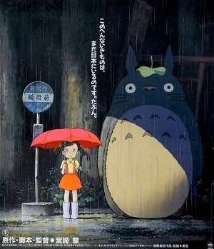 بررسی کوتاهی از انیمیشن های محبوب میازاکی + عکس