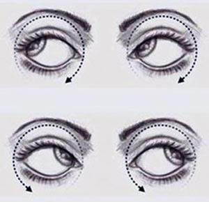 ورزش و مواد غذایی مورد نیاز برای تقویت چشم ها