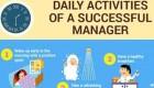 انسان های موفق روز خود را چگونه آغاز می کنند؟