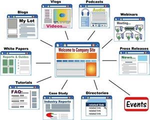 محتوای یک سایت، یعنی همه مطالب آن!
