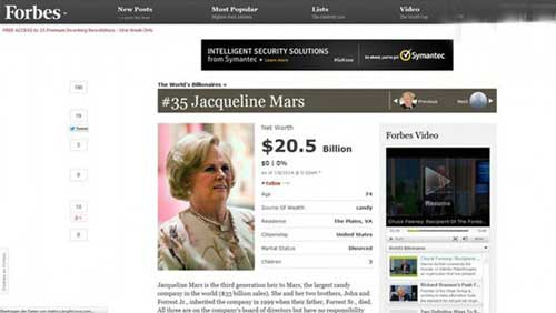 پولدارترین زنان دنیا چه افرادی هستند؟ +عکس