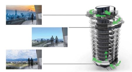 ایده بسیار جالب و ساخت آپارتمان چرخ و فلکی