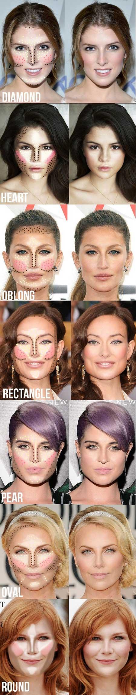 آموزش گریم انواع فرم صورت