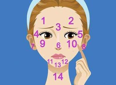 تشخیص ۱۴ بیماری از ۱۴ قسمت صورت
