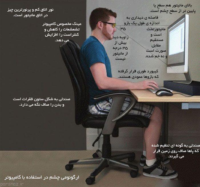 محافظت از چشم ها در برابر رایانه چگونه است؟