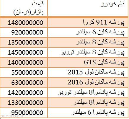 قیمت خودروهای پورشه در بازار ایران