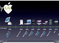 رازهای طراحی شرکت اپل را بشناسیم