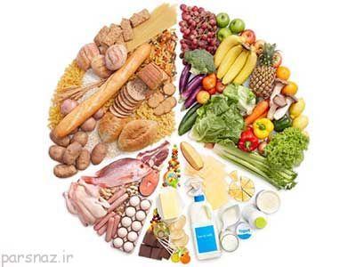 کنترل رژیم غذایی در ورزش یوگا