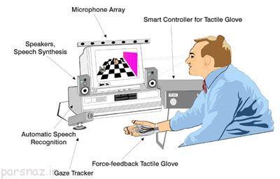 تکنولوژی هایی که تا امروز اختراع نشده اند