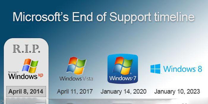 ویندوز XP در ایستگاه های آخر عمر