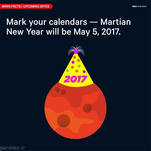 اطلاعات مفید و جالب در مورد سیاره مریخ