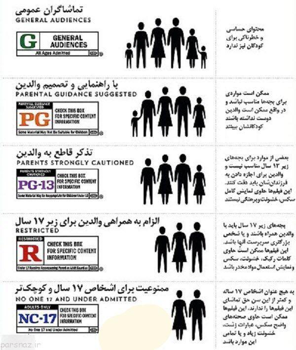 درباره فیلم های +18 در ایران چه می دانید؟