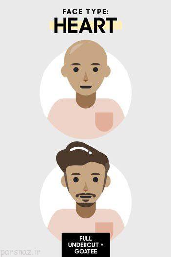 مدل موی متناسب با صورت آقایان