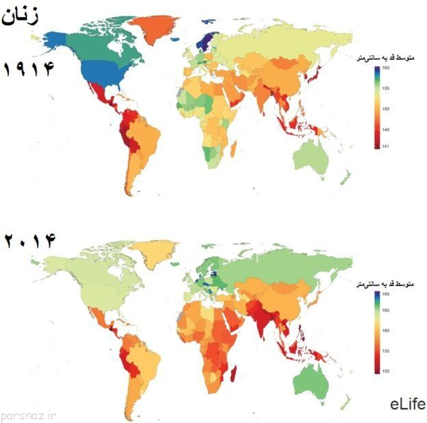 افزایش قد مردم دنیا و رتبه اول ایران