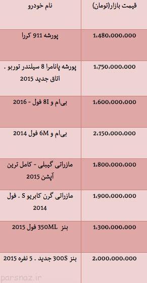 قیمت خودروهای وارداتی گران تر از 1 میلیارد در ایران