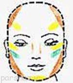 آموزش کانتورینگ روش موثر در آرایش
