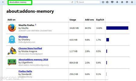 افزایش سرعت فایرفاکس و نکات مهم و کاربردی