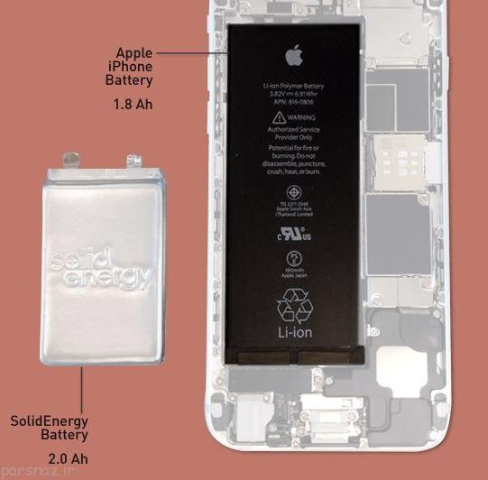 ظرفیت باتری های یون لیتیوم دو برابر می شود