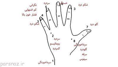 ماساژ انگشت ها و آرام کردن دردهای بدن