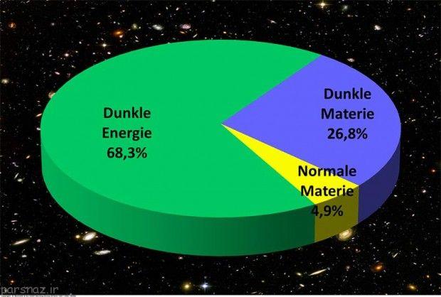 اسرار مهم و سری علم فیزیک را بدانید