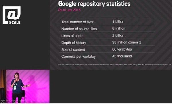 گوگل چطور این همه پردازش را انجام می دهد؟