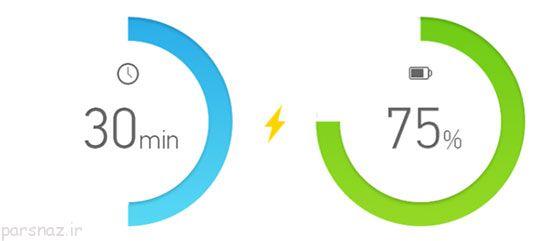 کمبودهای گوشی آیفون 7 را بدانید