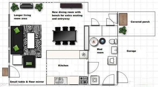 چیدمان دکوراسیون خانه به شکل ال