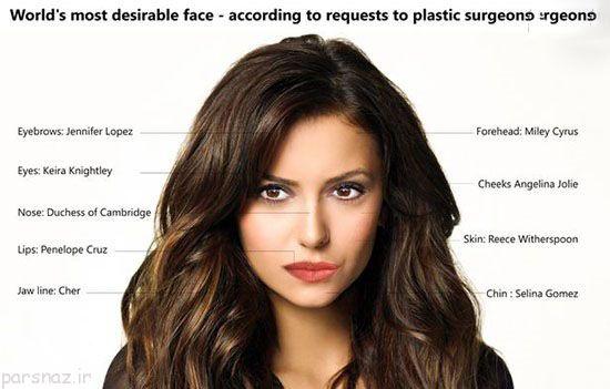 عکس زنان زیبا و جذاب دنیا از لحاظ علم پزشکی