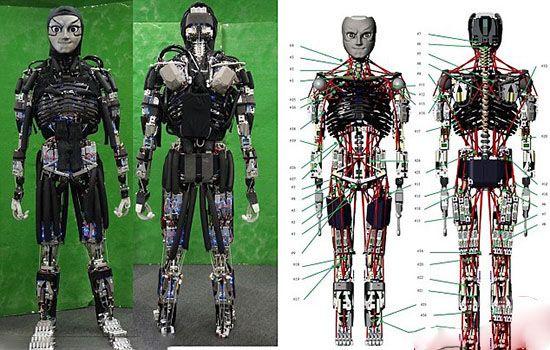 پیشرفته ترین ربات شبیه به انسان
