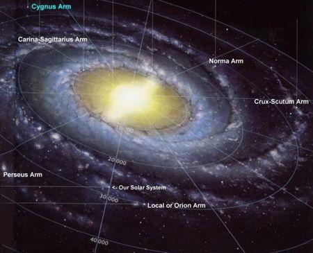 درباره کهکشان راه شیری بیشتر بدانیم