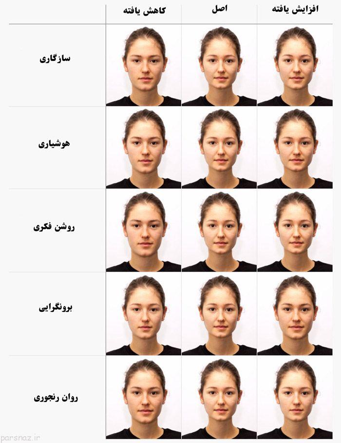قضاوت شخصیت از روی چهره و قیافه افراد