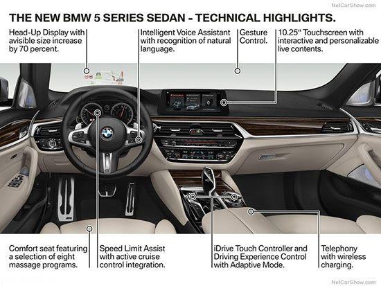 نگاهی به نسل جدید خودروهای BMW