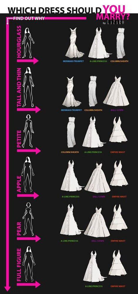 بهترین مدل های لباس شب متناست با اندام