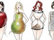 راهنمای انتخاب لباس بر اساس اندام زنانه