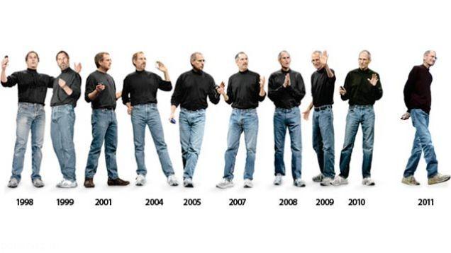 دلیل توجه نکردن افراد موفق به تیپ و لباس