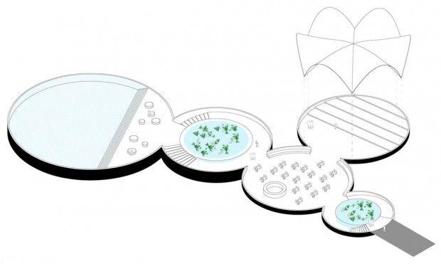 ساخت رستوران و مراکز تفریحی شناور روی آب