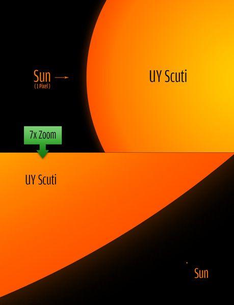 تصویر جالب از بزرگترین ستاره کهکشان ما