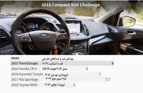 حرفه ای ترین خودروهای شاسی بلند جهان