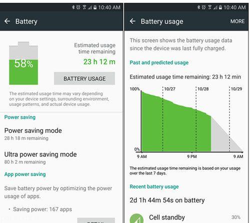راه های افزایش عمر باتری گوشی اندرویدی