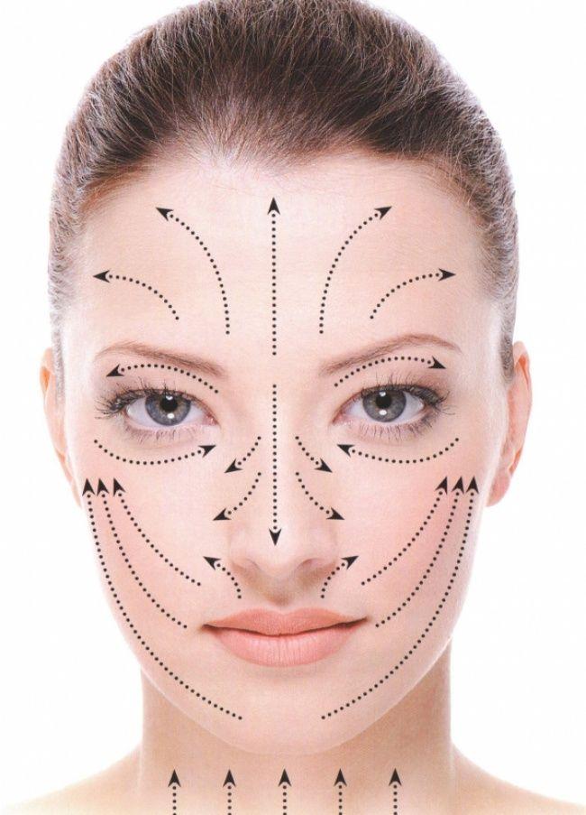 معرفی ماسک های ساده اما معجزه گر پوست