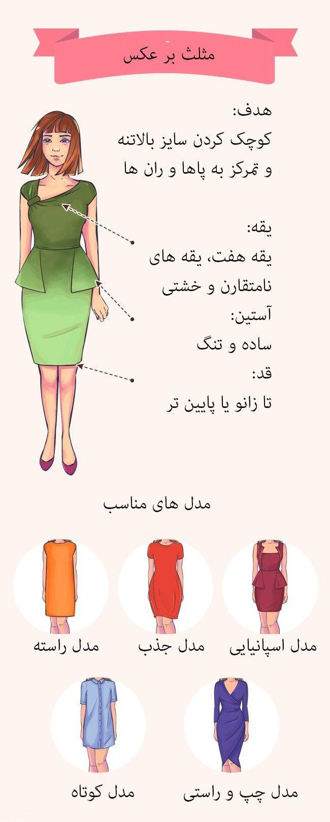 آموزش ست کردن لباس طبق تیپ و استایل بدنی