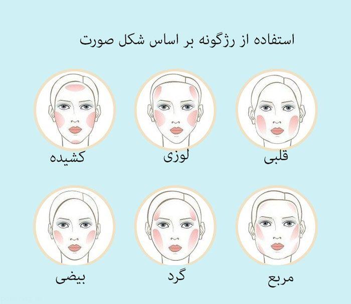 راهنمای کامل تصویری نحوه آرایش جذاب خانم ها