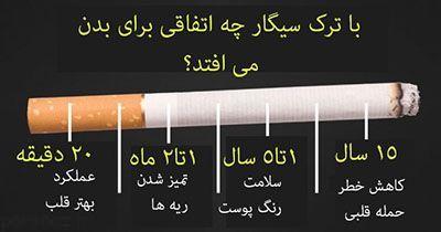 بعد از ترک سیگار بدن چه تغییراتی می کند؟