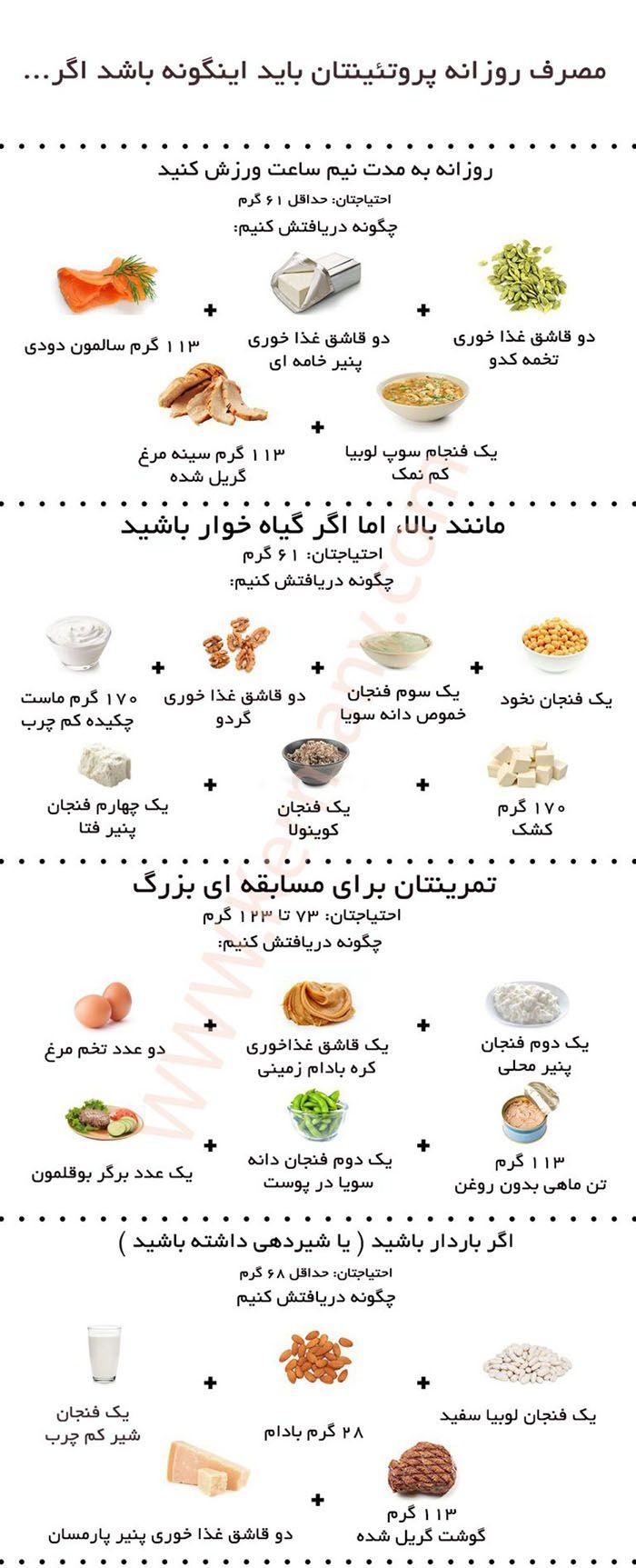 در مصرف پروتئین ها زیاده روی نکنید
