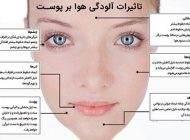 تاثیر آلودگی هوا روی سلامت و زیبایی پوست