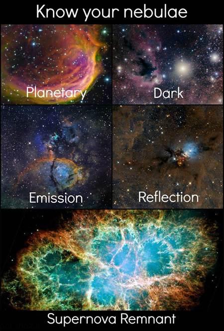 درباره سحابی های فضایی و طرز شکل گیری آن ها