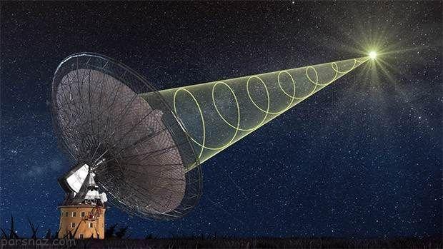 دانشگاه هاروارد و نظر درباره سفینه موجودات فضایی