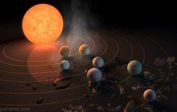 مهمترین اکتشافات علمی جهان در سال 95