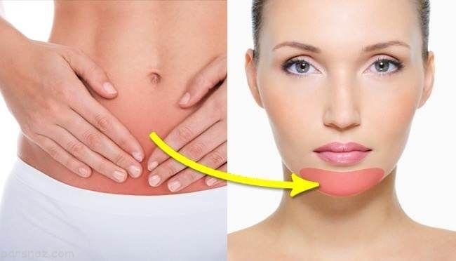 ریشه مشکلات پوستی در بیماری های درون بدن