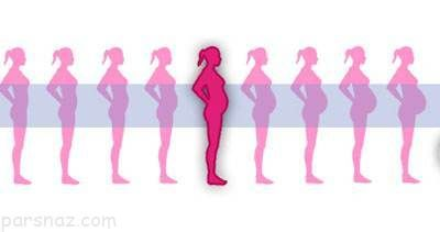 شرح کامل اوضاع مادر و جنین در هفته هفدهم بارداری